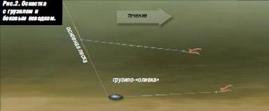 как ловить усача на реке кубань