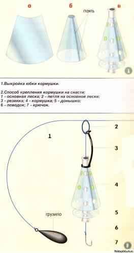 Как сделать рыболовную кормушку из бутылки